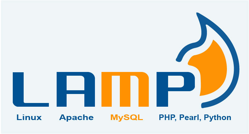 LAMP stack - Linux, Apache, MySQL and PHP/Perl/Python